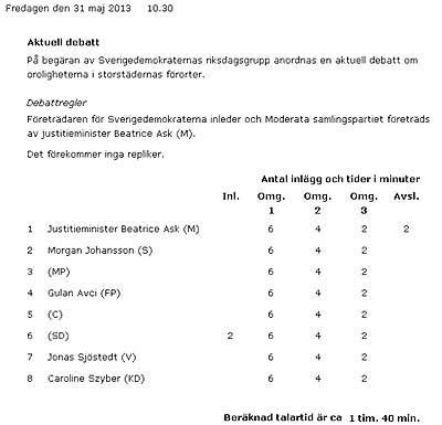 Debatt om oroligheterna i svenska storstäders förorter fredagen den 31 maj 2013