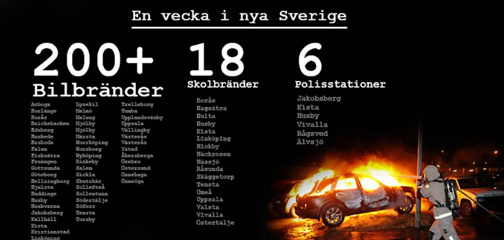 """En vecka i det som en gång var """"Sverige"""" 2013!"""