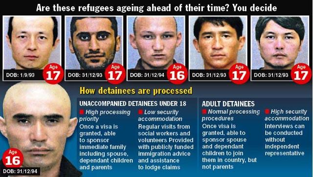 "Ensamkommande ""flyktingbarn"" i Australien"