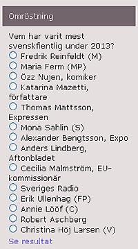 Vem var mest Sverigefientlig under 2013?