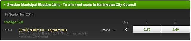 Karlskrona kommunalval 2014