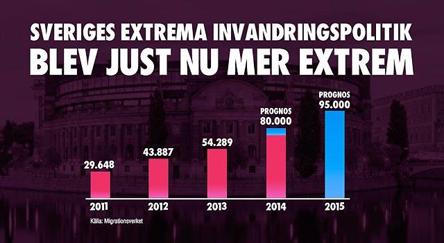 Sverige är Europas socialbyrå