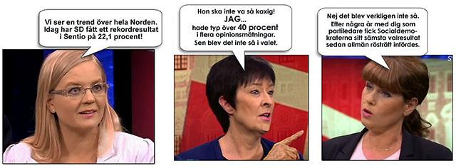 Julia Kronlid vs. Mona Sahlin från Affes Statistikblogg