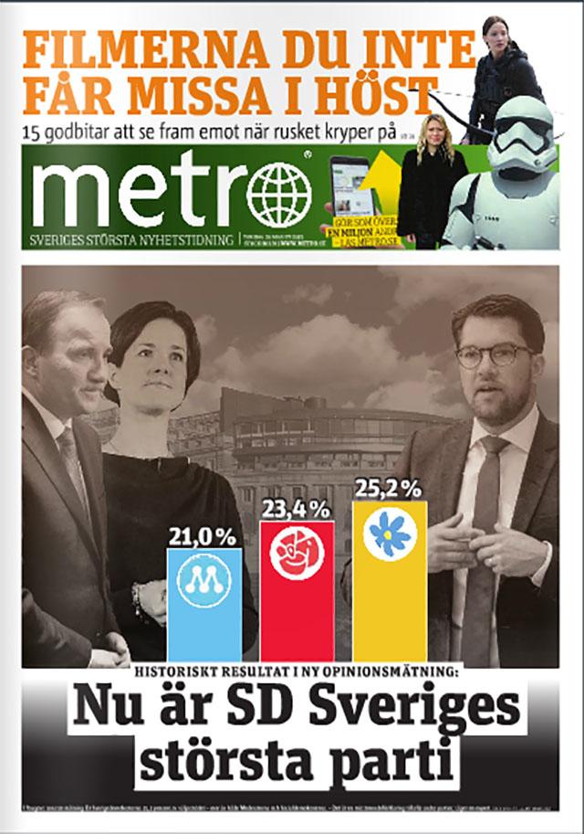 Metro/YouGov: Nu är Sverigedemokraterna största partiet