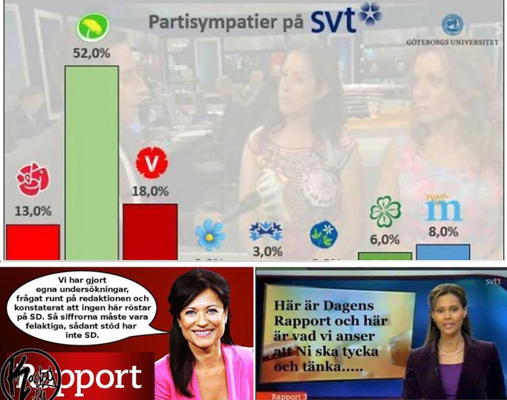 Partisympatier på SVT