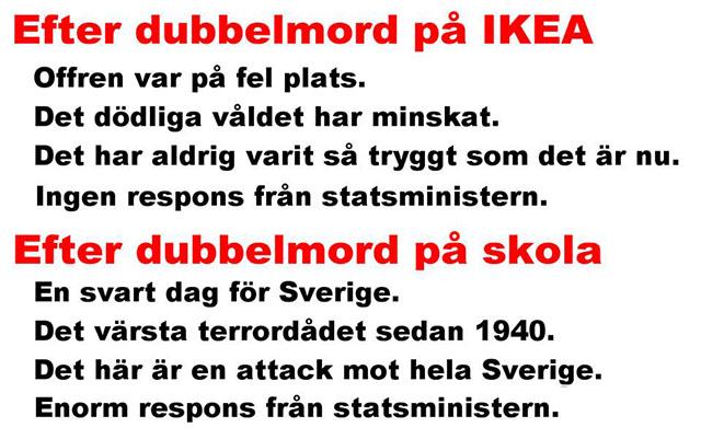 Reaktionerna på morden Västerås respektive Trollhättan