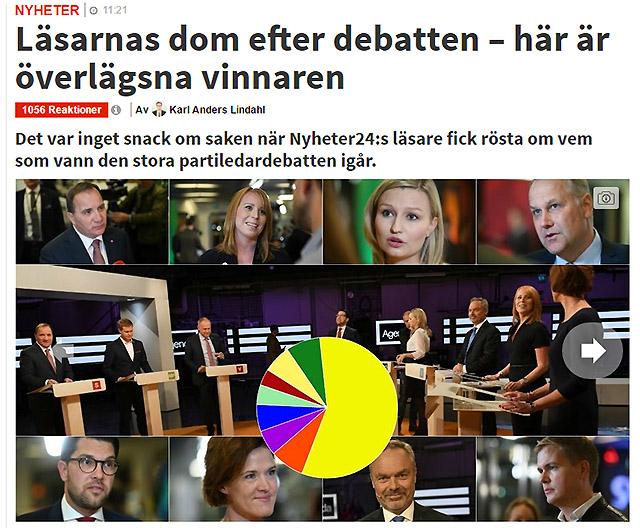 Svider nog för Nyheter 24