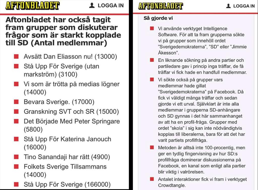 Aftonbladet gör gratisreklam